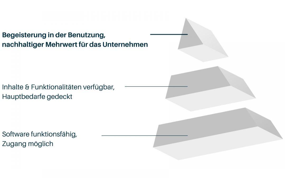 Die 3 Ebenen eines Intranets
